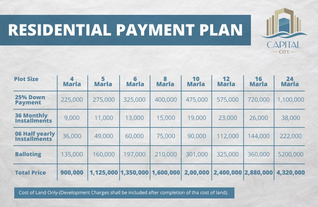 capital-city-payment-plan